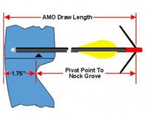 Определяне дължината на стрелата